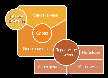Лунный календарь на ноябрь 2016 москва