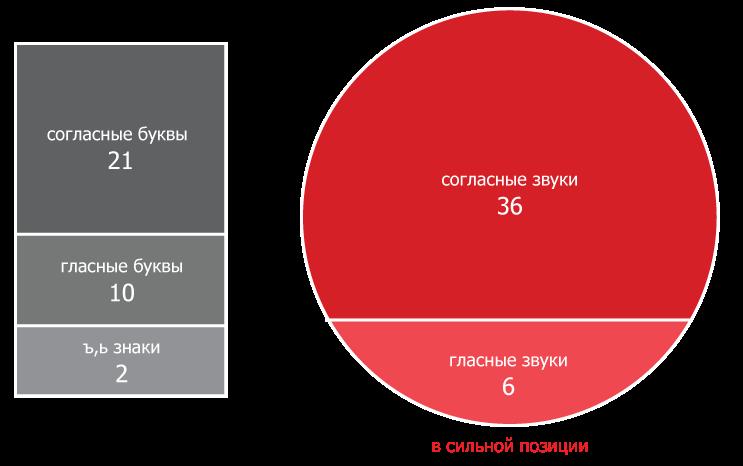 Слова значками, бесплатные фото, обои ...: pictures11.ru/slova-znachkami.html